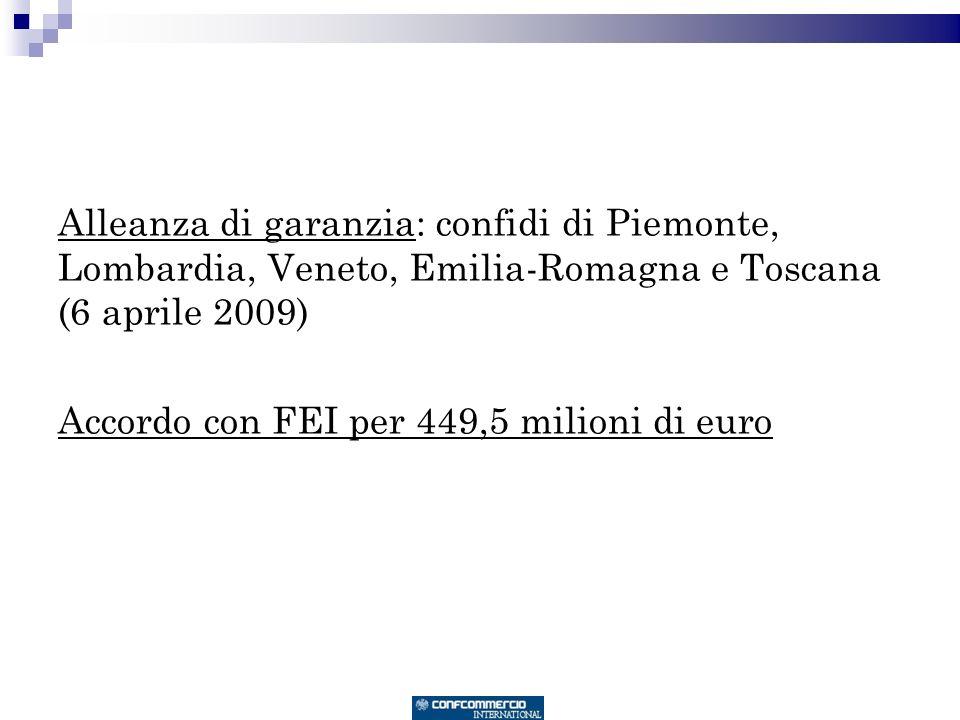 Alleanza di garanzia: confidi di Piemonte, Lombardia, Veneto, Emilia-Romagna e Toscana (6 aprile 2009) Accordo con FEI per 449,5 milioni di euro