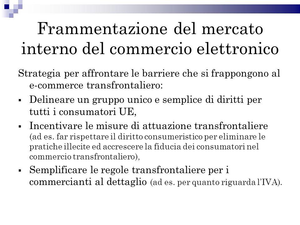 Frammentazione del mercato interno del commercio elettronico Strategia per affrontare le barriere che si frappongono al e-commerce transfrontaliero: Delineare un gruppo unico e semplice di diritti per tutti i consumatori UE, Incentivare le misure di attuazione transfrontaliere (ad es.