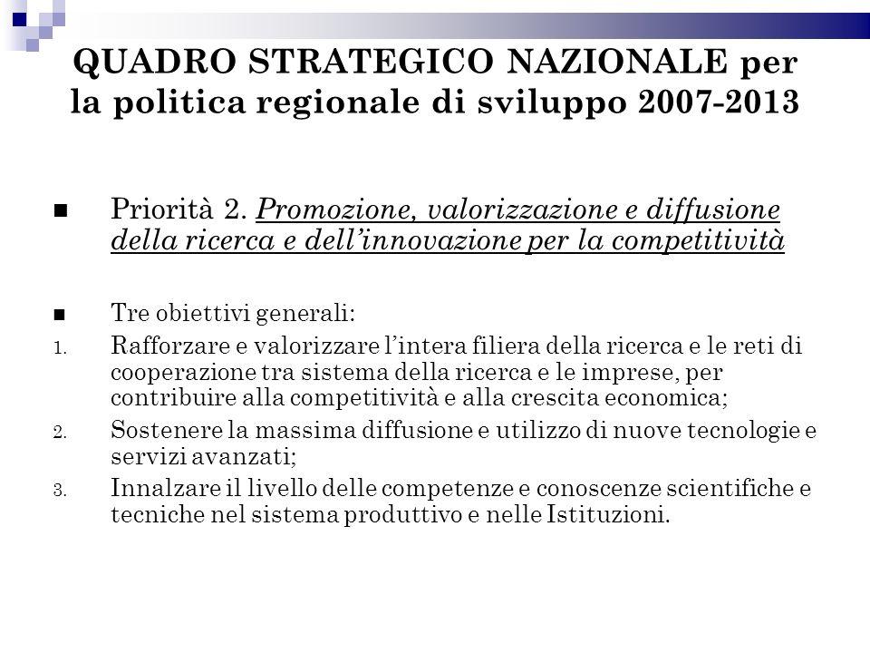 QUADRO STRATEGICO NAZIONALE per la politica regionale di sviluppo 2007-2013 Priorità 2.