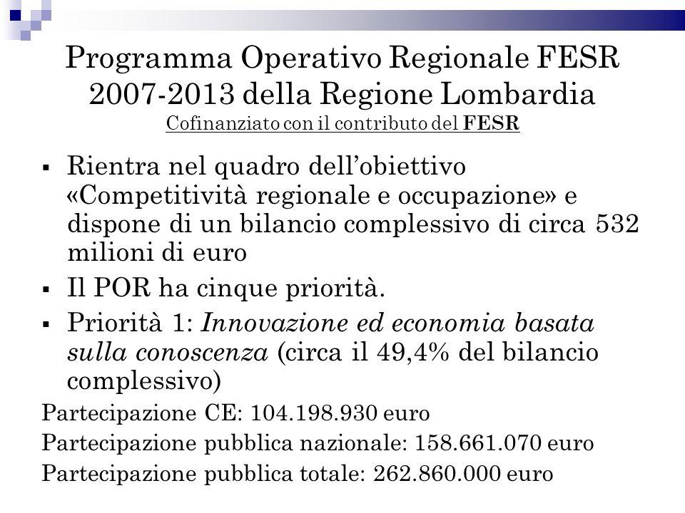 Programma Operativo Regionale FESR 2007-2013 della Regione Lombardia Cofinanziato con il contributo del FESR Rientra nel quadro dellobiettivo «Competitività regionale e occupazione» e dispone di un bilancio complessivo di circa 532 milioni di euro Il POR ha cinque priorità.