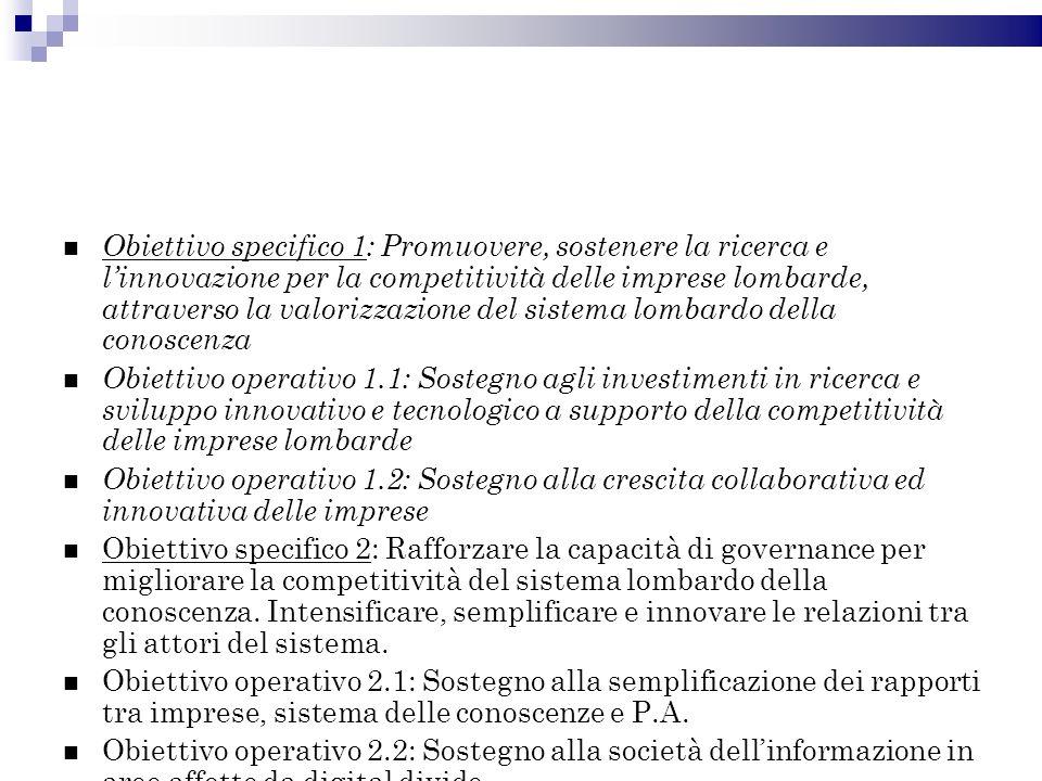 Obiettivo specifico 1: Promuovere, sostenere la ricerca e linnovazione per la competitività delle imprese lombarde, attraverso la valorizzazione del sistema lombardo della conoscenza Obiettivo operativo 1.1: Sostegno agli investimenti in ricerca e sviluppo innovativo e tecnologico a supporto della competitività delle imprese lombarde Obiettivo operativo 1.2: Sostegno alla crescita collaborativa ed innovativa delle imprese Obiettivo specifico 2: Rafforzare la capacità di governance per migliorare la competitività del sistema lombardo della conoscenza.