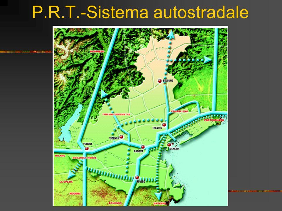 P.R.T.-Sistema autostradale