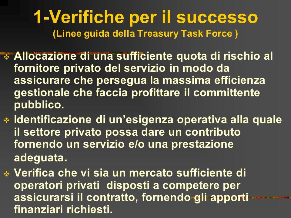 1-Verifiche per il successo (Linee guida della Treasury Task Force ) Allocazione di una sufficiente quota di rischio al fornitore privato del servizio