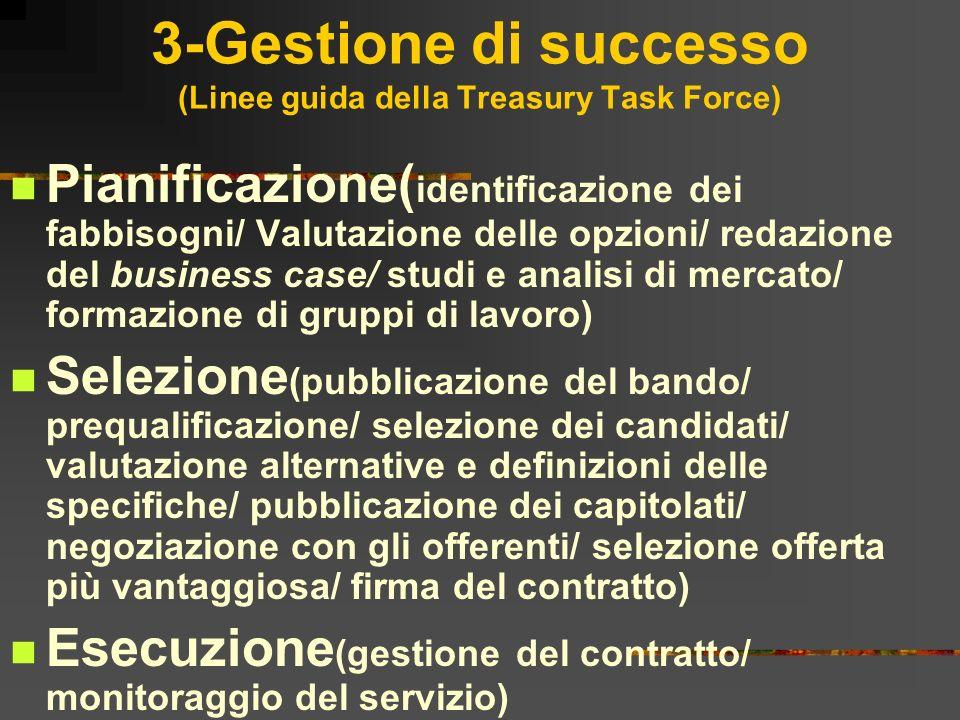 3-Gestione di successo (Linee guida della Treasury Task Force) Pianificazione( identificazione dei fabbisogni/ Valutazione delle opzioni/ redazione de