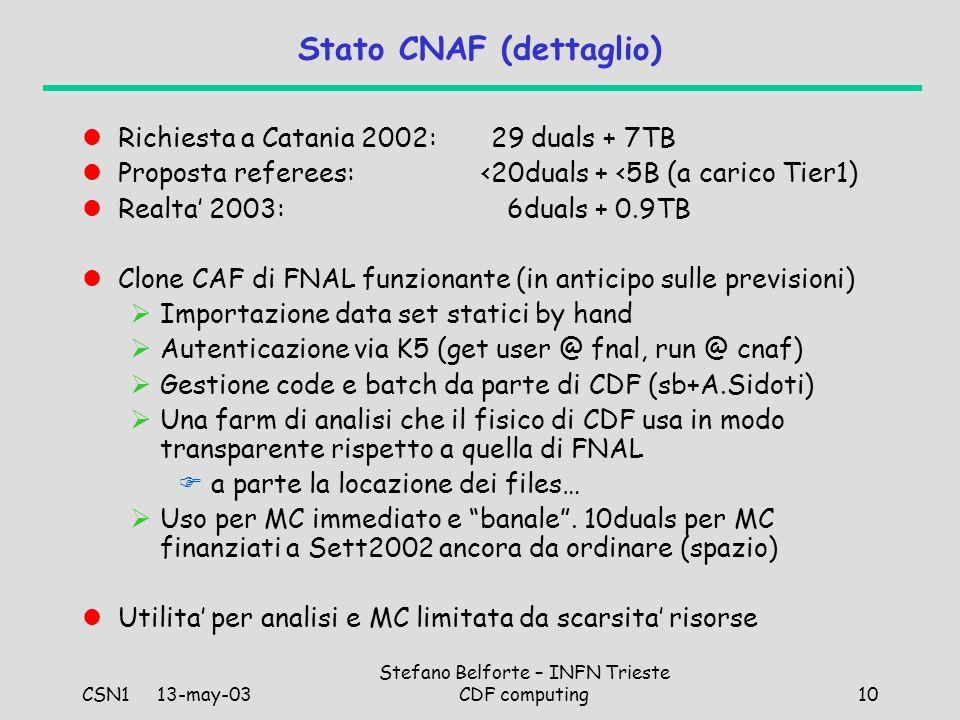 CSN1 13-may-03 Stefano Belforte – INFN Trieste CDF computing10 Stato CNAF (dettaglio) Richiesta a Catania 2002: 29 duals + 7TB Proposta referees: <20duals + <5B (a carico Tier1) Realta 2003: 6duals + 0.9TB Clone CAF di FNAL funzionante (in anticipo sulle previsioni) Importazione data set statici by hand Autenticazione via K5 (get user @ fnal, run @ cnaf) Gestione code e batch da parte di CDF (sb+A.Sidoti) Una farm di analisi che il fisico di CDF usa in modo transparente rispetto a quella di FNAL a parte la locazione dei files… Uso per MC immediato e banale.