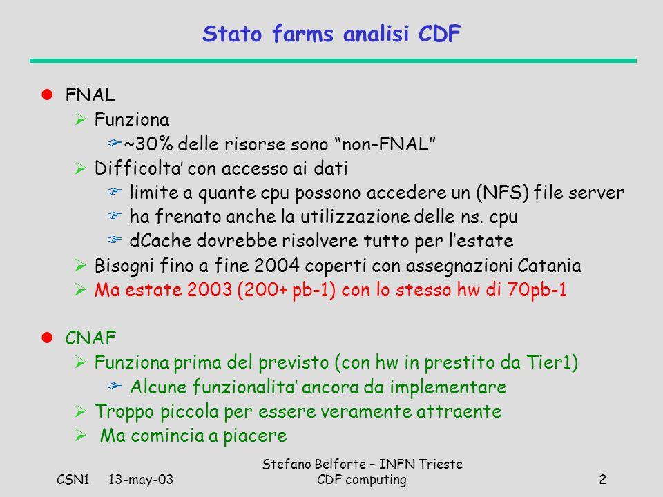 CSN1 13-may-03 Stefano Belforte – INFN Trieste CDF computing2 Stato farms analisi CDF FNAL Funziona ~30% delle risorse sono non-FNAL Difficolta con accesso ai dati limite a quante cpu possono accedere un (NFS) file server ha frenato anche la utilizzazione delle ns.
