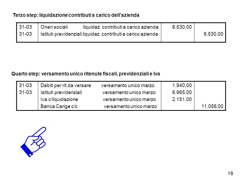 16 Terzo step: liquidazione contributi a carico dellazienda 31-03 Oneri sociali liquidaz. contributi a carico azienda Istituti previdenziali liquidaz.