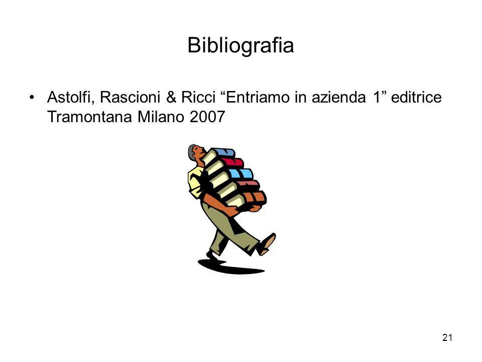 21 Bibliografia Astolfi, Rascioni & Ricci Entriamo in azienda 1 editrice Tramontana Milano 2007