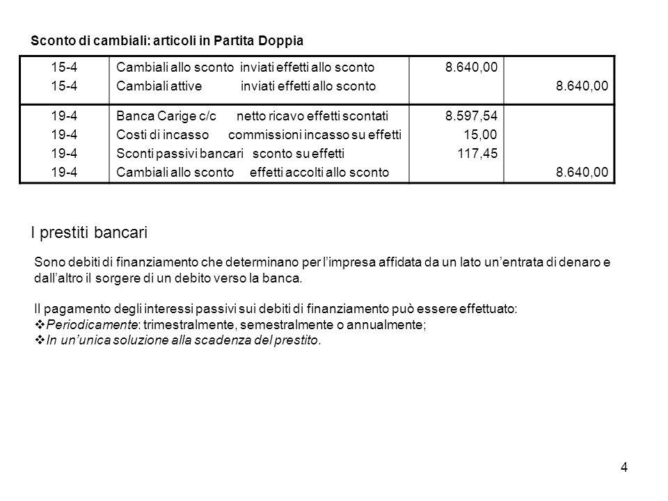4 15-4 Cambiali allo sconto inviati effetti allo sconto Cambiali attive inviati effetti allo sconto 8.640,00 19-4 Banca Carige c/c netto ricavo effett