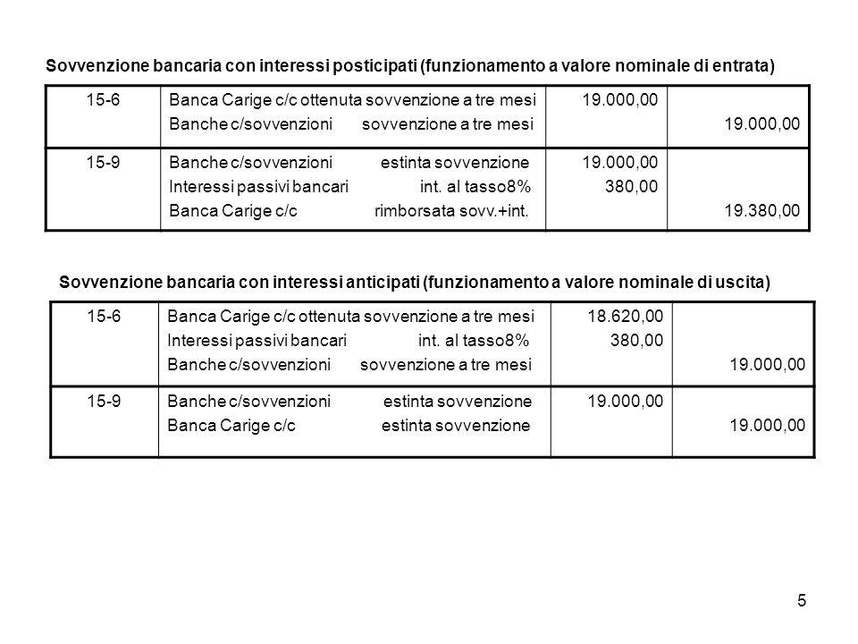 5 Sovvenzione bancaria con interessi posticipati (funzionamento a valore nominale di entrata) 15-6Banca Carige c/c ottenuta sovvenzione a tre mesi Ban