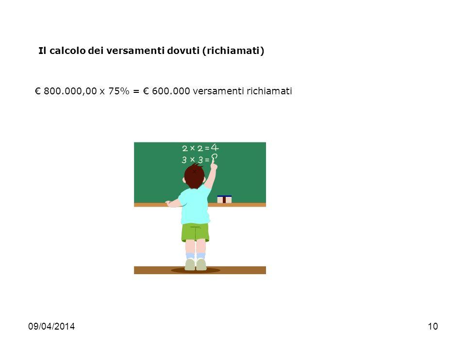 09/04/201410 Il calcolo dei versamenti dovuti (richiamati) 800.000,00 x 75% = 600.000 versamenti richiamati