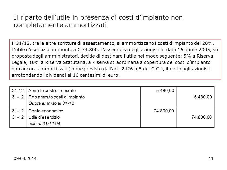 09/04/201411 Il riparto dellutile in presenza di costi dimpianto non completamente ammortizzati Il 31/12, tra le altre scritture di assestamento, si ammortizzano i costi dimpianto del 20%.