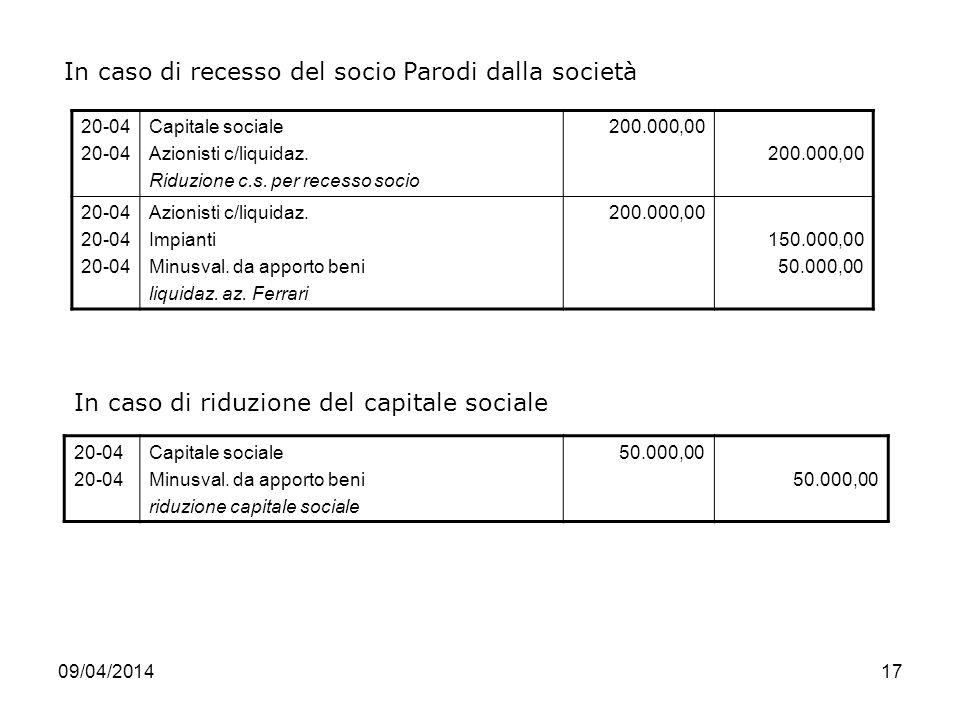 09/04/201417 In caso di recesso del socio Parodi dalla società 20-04 Capitale sociale Azionisti c/liquidaz.