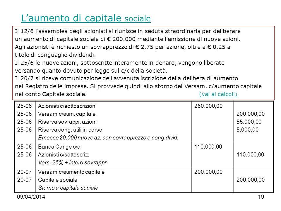 09/04/201419 Laumento di capitale sociale Il 12/6 lassemblea degli azionisti si riunisce in seduta straordinaria per deliberare un aumento di capitale sociale di 200.000 mediante lemissione di nuove azioni.