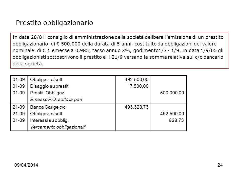 09/04/201424 Prestito obbligazionario In data 28/8 il consiglio di amministrazione della società delibera lemissione di un prestito obbligazionario di 500.000 della durata di 5 anni, costituito da obbligazioni del valore nominale di 1 emesse a 0,985; tasso annuo 3%, godimento1/3 - 1/9.