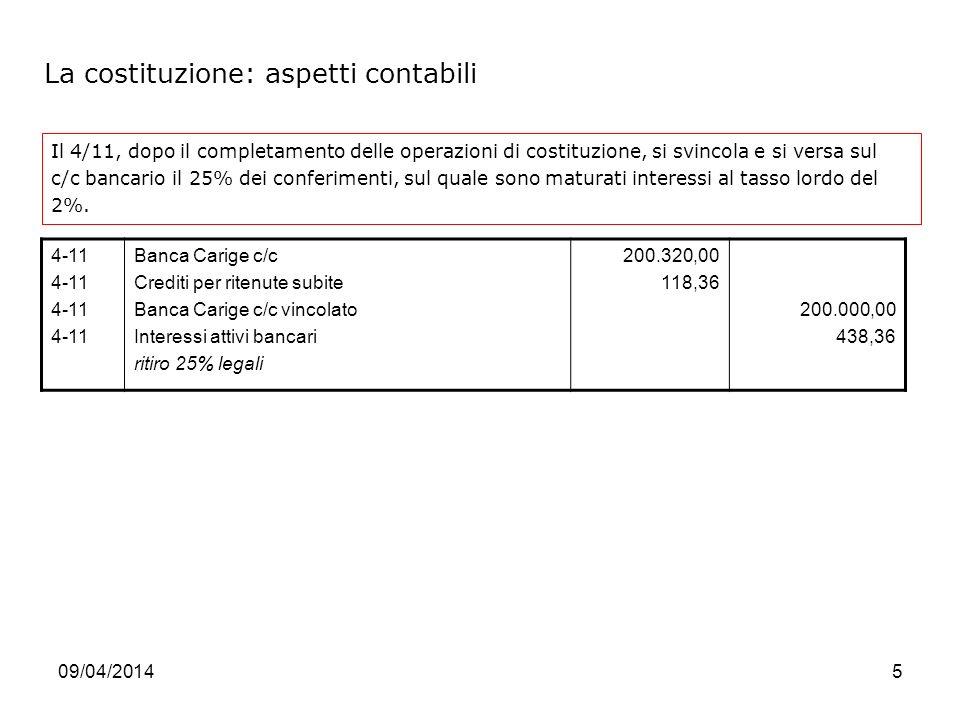 09/04/201426 Calcoli relativi al Prestito Obbligazionario Vn 1 : Ve 0,985 = 500.000 : x x = 492.500 valore di emissione del P.O.