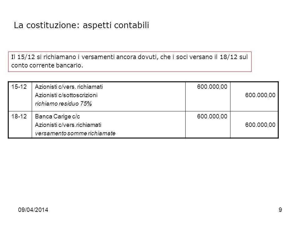 09/04/20149 Il 15/12 si richiamano i versamenti ancora dovuti, che i soci versano il 18/12 sul conto corrente bancario.