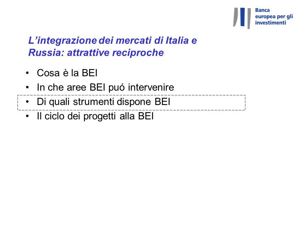Cosa è la BEI In che aree BEI puó intervenire Di quali strumenti dispone BEI Il ciclo dei progetti alla BEI Lintegrazione dei mercati di Italia e Russ