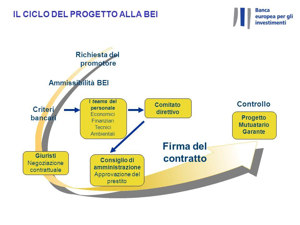 Ammissibilità BEI Criteri bancari Controllo Consiglio di amministrazione Approvazione del prestito Comitato direttivo Giuristi Negoziazione contrattua