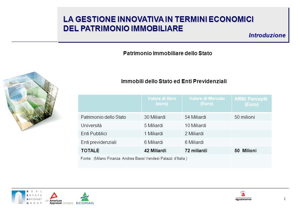 2 LA GESTIONE INNOVATIVA IN TERMINI ECONOMICI DEL PATRIMONIO IMMOBILIARE Introduzione Valore di libro (euro) Valore di Mercato (Euro) Affitti Percepit