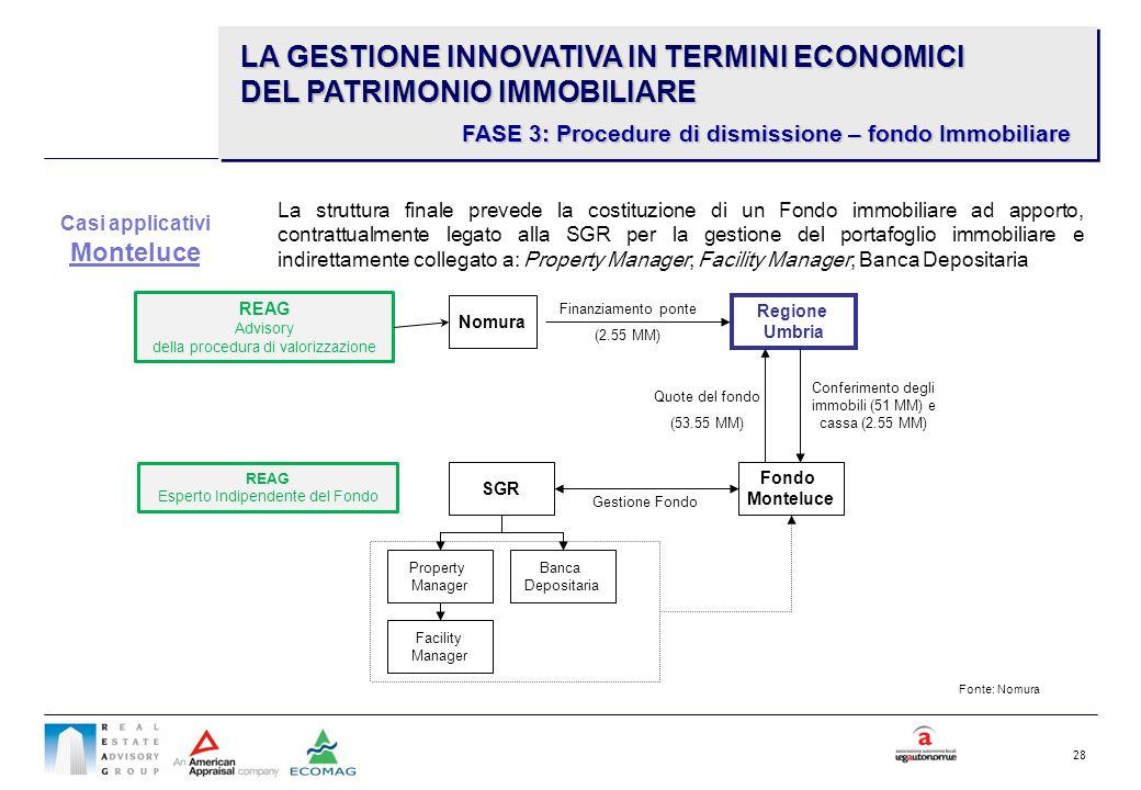 28 Regione Umbria Fondo Monteluce Conferimento degli immobili (51 MM) e cassa (2.55 MM) Quote del fondo (53.55 MM) Nomura Finanziamento ponte (2.55 MM