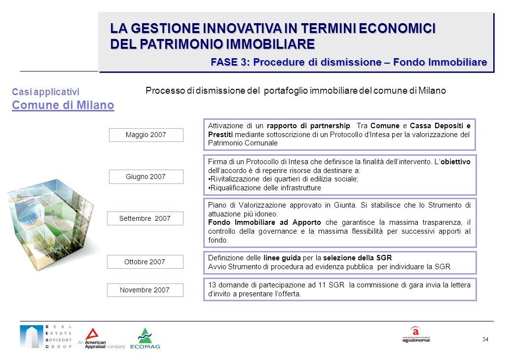 34 Processo di dismissione del portafoglio immobiliare del comune di Milano Piano di Valorizzazione approvato in Giunta. Si stabilisce che lo Strument