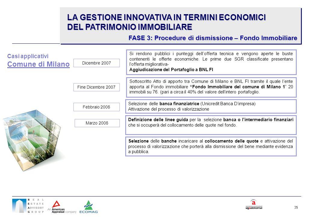 35 Selezione delle banca finanziatrice (Unicredit Banca Dimpresa) Attivazione del processo di valorizzazione Selezione delle banche incaricare al coll