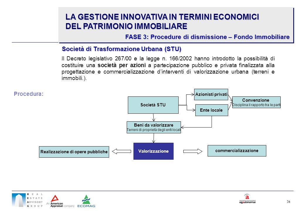 36 Società di Trasformazione Urbana (STU) Il Decreto legislativo 267/00 e la legge n. 166/2002 hanno introdotto la possibilità di costituire una socie