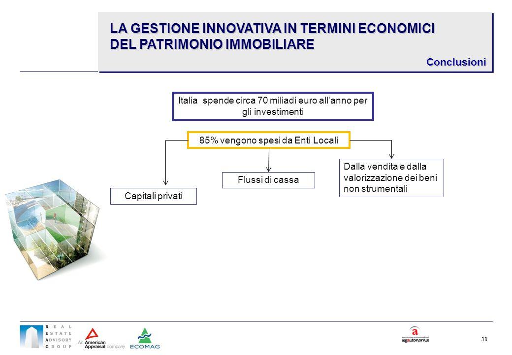 38 Italia spende circa 70 miliadi euro allanno per gli investimenti 85% vengono spesi da Enti Locali Capitali privati Flussi di cassa Dalla vendita e