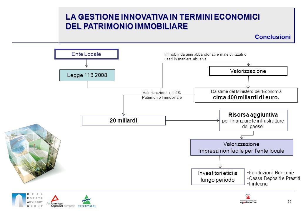 39 Immobili da anni abbandonati e male utilizzati o usati in maniera abusiva Da stime del Ministero dellEconomia circa 400 miliardi di euro. Valorizza