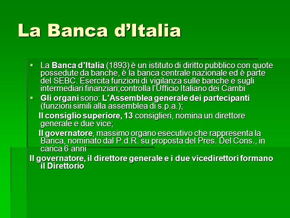 La Banca dItalia La Banca dItalia (1893) è un istituto di diritto pubblico con quote possedute da banche, è la banca centrale nazionale ed è parte del