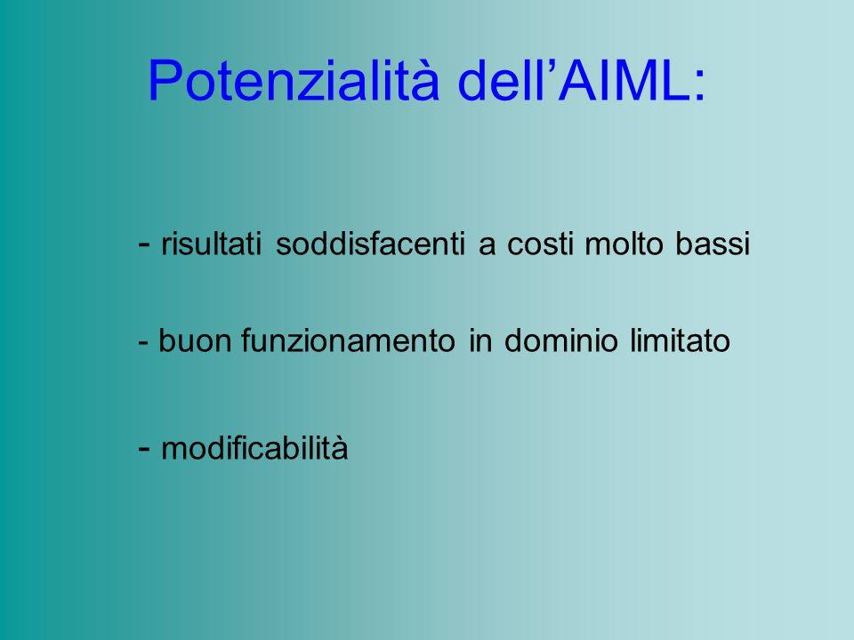 Potenzialità dellAIML: - risultati soddisfacenti a costi molto bassi - buon funzionamento in dominio limitato - modificabilità