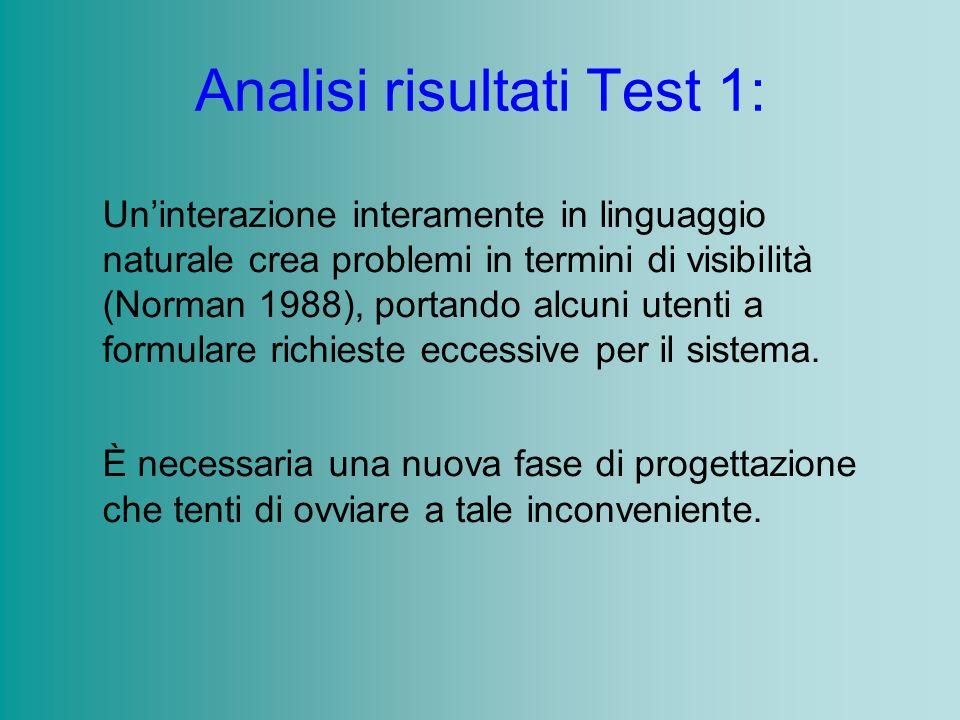 Analisi risultati Test 1: Uninterazione interamente in linguaggio naturale crea problemi in termini di visibilità (Norman 1988), portando alcuni utenti a formulare richieste eccessive per il sistema.