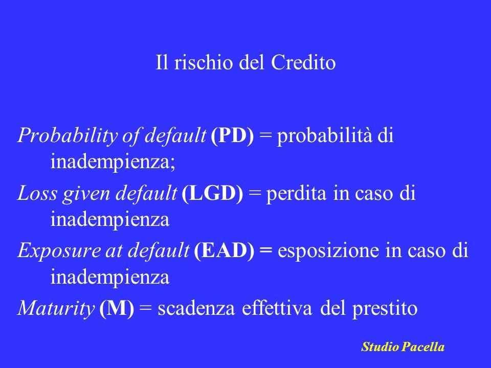 Il rischio del Credito Probability of default (PD) = probabilità di inadempienza; Loss given default (LGD) = perdita in caso di inadempienza Exposure
