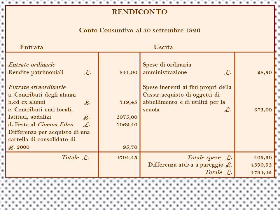 RENDICONTO Conto Consuntivo al 30 settembre 1926 Entrata Uscita Entrate ordinarie Rendite patrimoniali £.