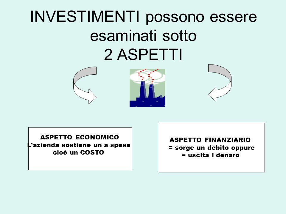 INVESTIMENTI possono essere esaminati sotto 2 ASPETTI ASPETTO ECONOMICO Lazienda sostiene un a spesa cioè un COSTO ASPETTO FINANZIARIO = sorge un debi