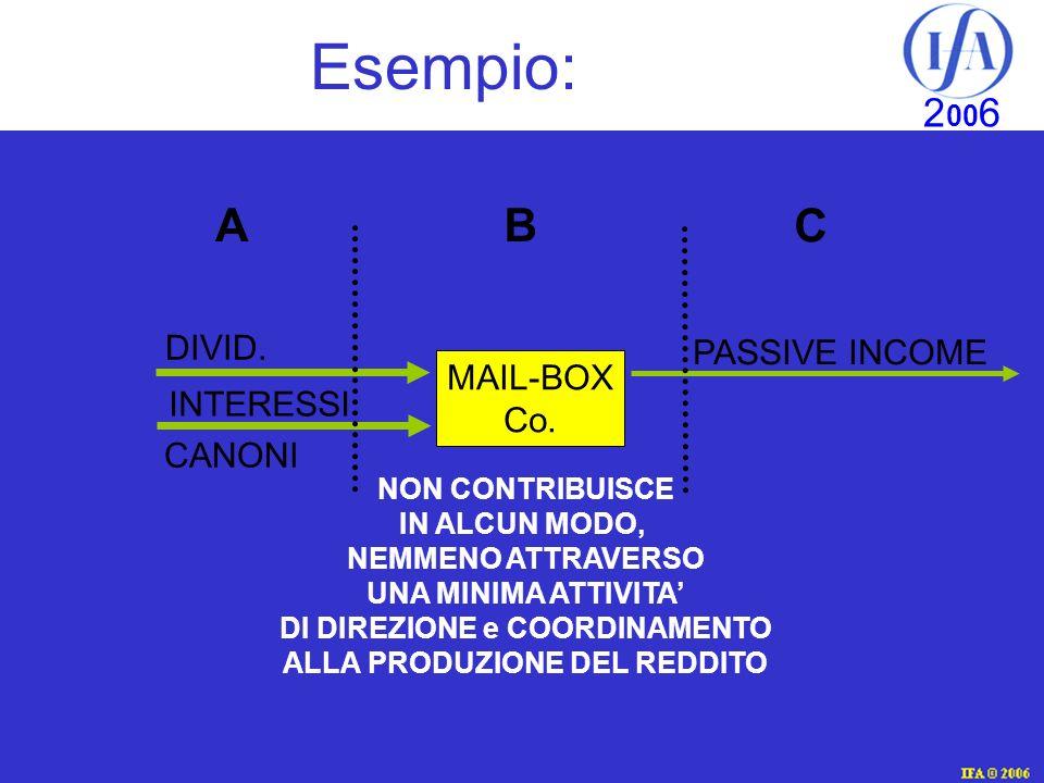 IFA © 2003 2 00 6 Esempio: DIVID.INTERESSI CANONI PASSIVE INCOME MAIL-BOX Co.