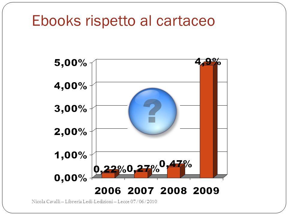 Ebooks rispetto al cartaceo Nicola Cavalli – Libreria Ledi-Ledizioni – Lecce 07/06/2010