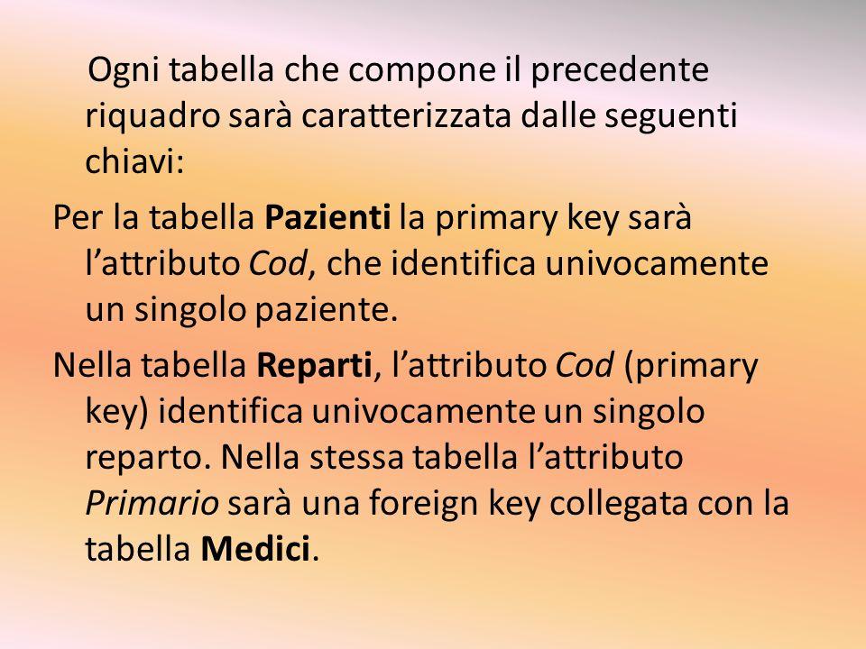 Ogni tabella che compone il precedente riquadro sarà caratterizzata dalle seguenti chiavi: Per la tabella Pazienti la primary key sarà lattributo Cod, che identifica univocamente un singolo paziente.