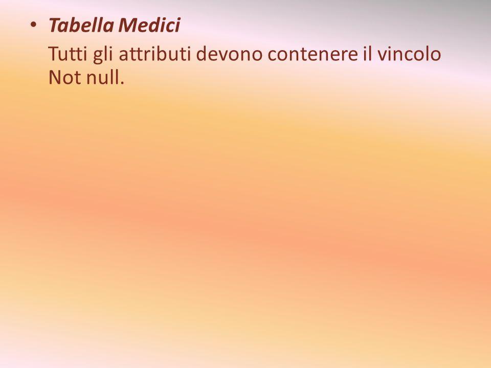 Tabella Medici Tutti gli attributi devono contenere il vincolo Not null.