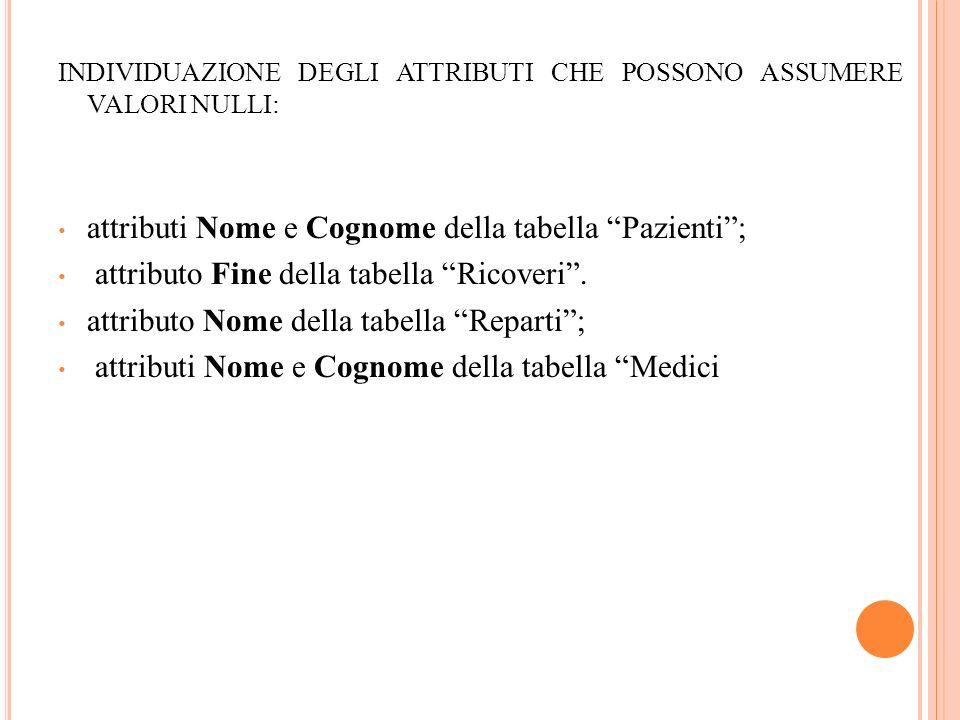 INDIVIDUAZIONE DEGLI ATTRIBUTI CHE POSSONO ASSUMERE VALORI NULLI: attributi Nome e Cognome della tabella Pazienti; attributo Fine della tabella Ricoveri.