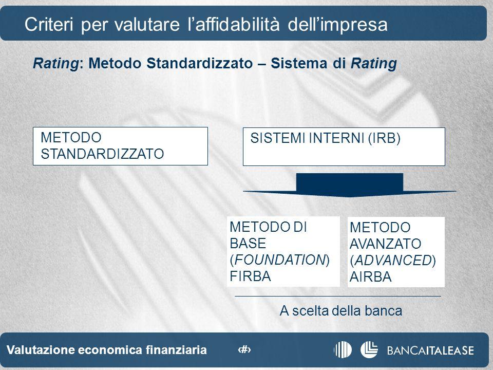 Valutazione economica finanziaria 10 Criteri per valutare laffidabilità dellimpresa Rating: Metodo Standardizzato – Sistema di Rating METODO DI BASE (FOUNDATION) FIRBA METODO AVANZATO (ADVANCED) AIRBA A scelta della banca METODO STANDARDIZZATO SISTEMI INTERNI (IRB)