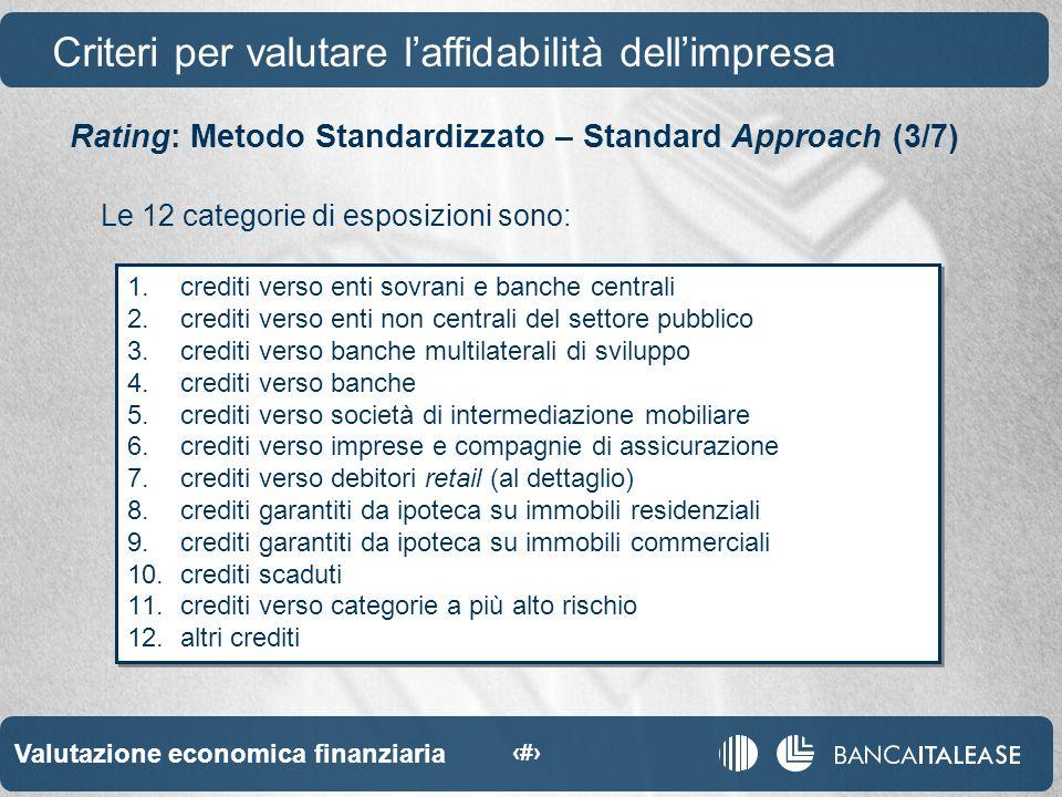 Valutazione economica finanziaria 12 Le 12 categorie di esposizioni sono: 1.crediti verso enti sovrani e banche centrali 2.crediti verso enti non centrali del settore pubblico 3.crediti verso banche multilaterali di sviluppo 4.crediti verso banche 5.crediti verso società di intermediazione mobiliare 6.crediti verso imprese e compagnie di assicurazione 7.crediti verso debitori retail (al dettaglio) 8.crediti garantiti da ipoteca su immobili residenziali 9.crediti garantiti da ipoteca su immobili commerciali 10.crediti scaduti 11.crediti verso categorie a più alto rischio 12.altri crediti 1.crediti verso enti sovrani e banche centrali 2.crediti verso enti non centrali del settore pubblico 3.crediti verso banche multilaterali di sviluppo 4.crediti verso banche 5.crediti verso società di intermediazione mobiliare 6.crediti verso imprese e compagnie di assicurazione 7.crediti verso debitori retail (al dettaglio) 8.crediti garantiti da ipoteca su immobili residenziali 9.crediti garantiti da ipoteca su immobili commerciali 10.crediti scaduti 11.crediti verso categorie a più alto rischio 12.altri crediti Criteri per valutare laffidabilità dellimpresa Rating: Metodo Standardizzato – Standard Approach (3/7)