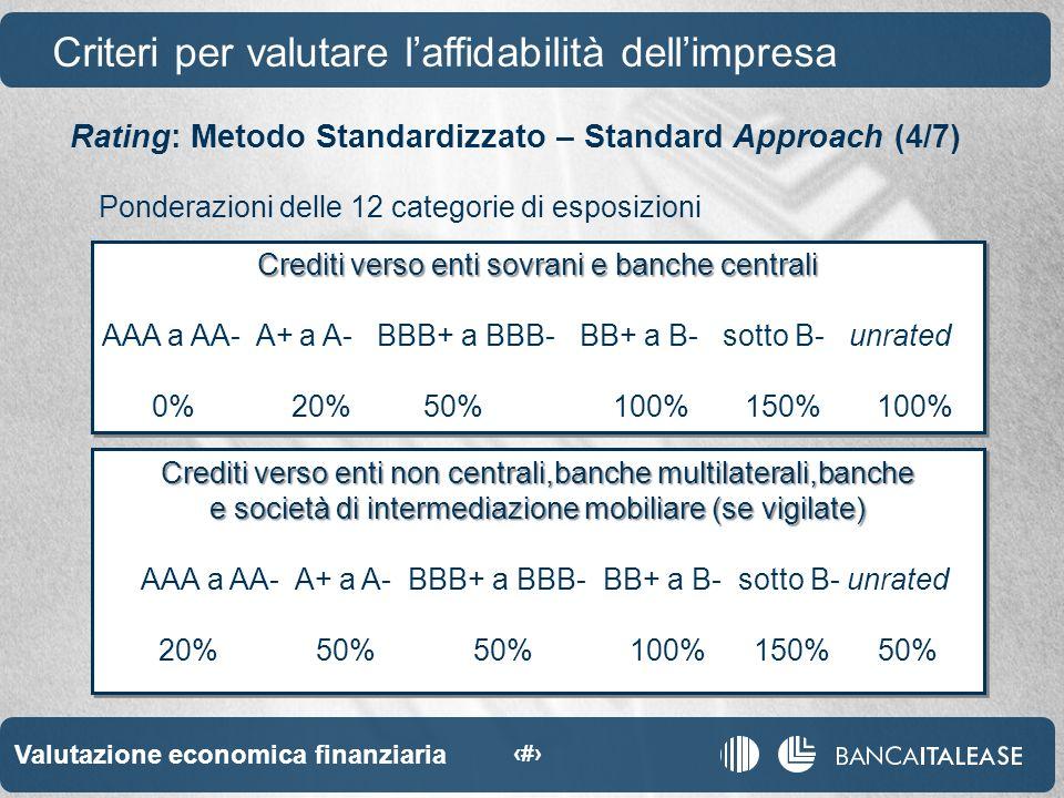 Valutazione economica finanziaria 13 Crediti verso enti sovrani e banche centrali AAA a AA- A+ a A- BBB+ a BBB- BB+ a B- sotto B- unrated 0% 20% 50% 100% 150% 100% Crediti verso enti sovrani e banche centrali AAA a AA- A+ a A- BBB+ a BBB- BB+ a B- sotto B- unrated 0% 20% 50% 100% 150% 100% Crediti verso enti non centrali,banche multilaterali,banche e società di intermediazione mobiliare (se vigilate) AAA a AA- A+ a A- BBB+ a BBB- BB+ a B- sotto B- unrated 20% 50% 50% 100% 150% 50% Crediti verso enti non centrali,banche multilaterali,banche e società di intermediazione mobiliare (se vigilate) AAA a AA- A+ a A- BBB+ a BBB- BB+ a B- sotto B- unrated 20% 50% 50% 100% 150% 50% Criteri per valutare laffidabilità dellimpresa Rating: Metodo Standardizzato – Standard Approach (4/7) Ponderazioni delle 12 categorie di esposizioni