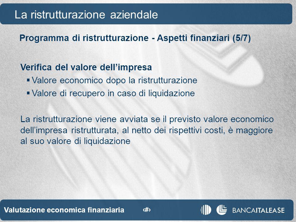 Valutazione economica finanziaria 40 La ristrutturazione aziendale Verifica del valore dellimpresa Valore economico dopo la ristrutturazione Valore di recupero in caso di liquidazione La ristrutturazione viene avviata se il previsto valore economico dellimpresa ristrutturata, al netto dei rispettivi costi, è maggiore al suo valore di liquidazione Programma di ristrutturazione - Aspetti finanziari (5/7)