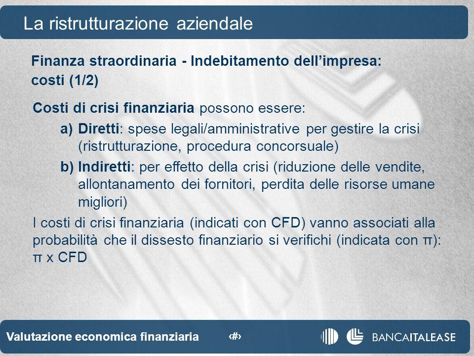 Valutazione economica finanziaria 44 La ristrutturazione aziendale Costi di crisi finanziaria possono essere: a)Diretti: spese legali/amministrative per gestire la crisi (ristrutturazione, procedura concorsuale) b)Indiretti: per effetto della crisi (riduzione delle vendite, allontanamento dei fornitori, perdita delle risorse umane migliori) I costi di crisi finanziaria (indicati con CFD) vanno associati alla probabilità che il dissesto finanziario si verifichi (indicata con π): π x CFD Finanza straordinaria - Indebitamento dellimpresa: costi (1/2)