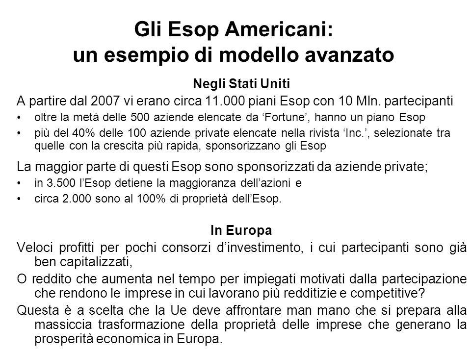 Gli Esop Americani: un esempio di modello avanzato Negli Stati Uniti A partire dal 2007 vi erano circa 11.000 piani Esop con 10 Mln.