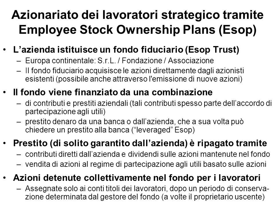 Lazienda istituisce un fondo fiduciario (Esop Trust) –Europa continentale: S.r.L.