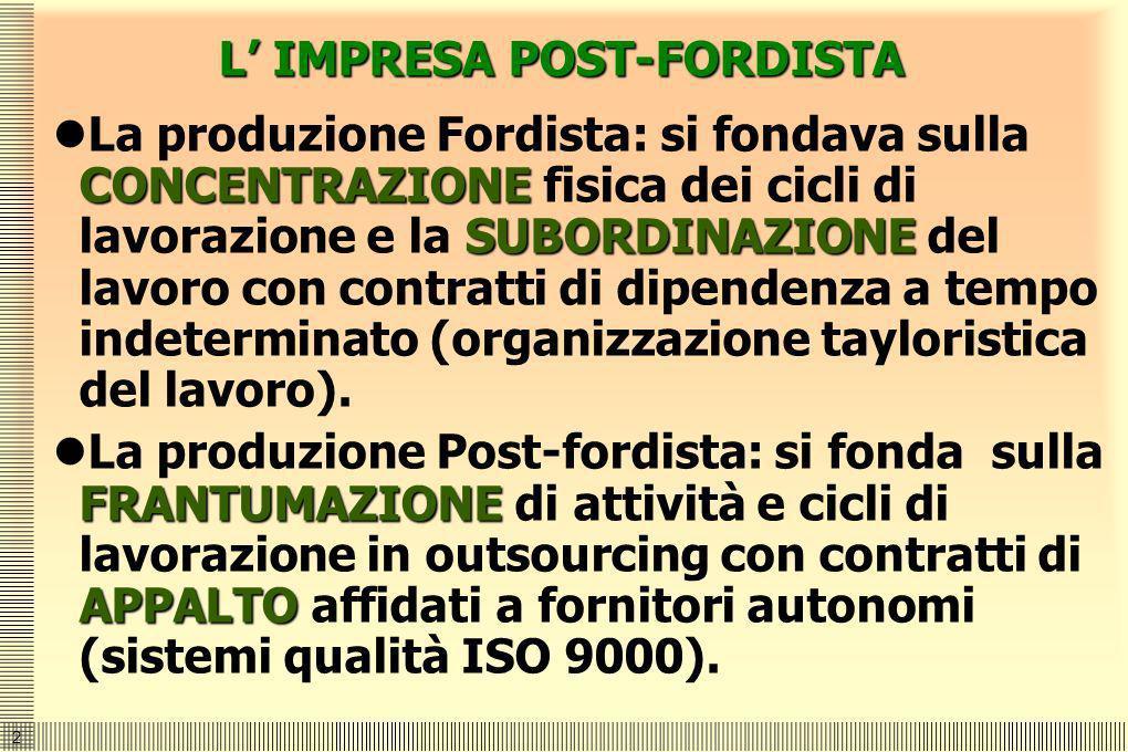 2 L IMPRESA POST-FORDISTA CONCENTRAZIONE SUBORDINAZIONE La produzione Fordista: si fondava sulla CONCENTRAZIONE fisica dei cicli di lavorazione e la S