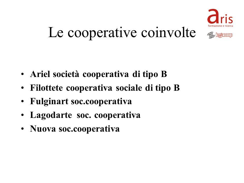 Le cooperative coinvolte Ariel società cooperativa di tipo B Filottete cooperativa sociale di tipo B Fulginart soc.cooperativa Lagodarte soc.
